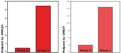 hhp_biomed_flexibilitetdiagram-i70268451._szw565h3500_